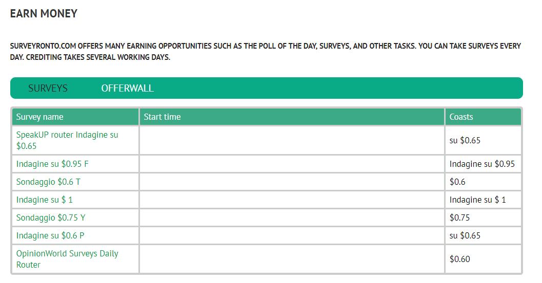 Sondaggi on-line: usa il nostro strumento di creazione di sondaggi ...